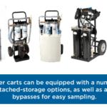 DES-CASE Filter Carts
