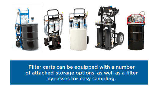 DES-CASE Filter Carts